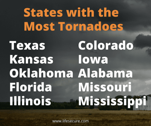 states with most tornados