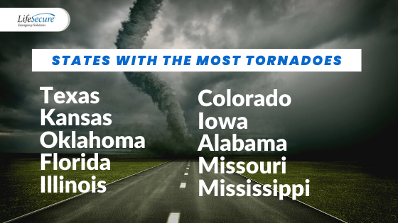 States with the most tornadoes